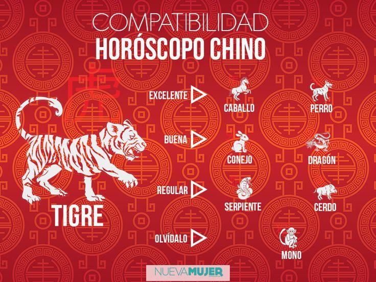 Compatibilidad de signos en el horóscopo chino