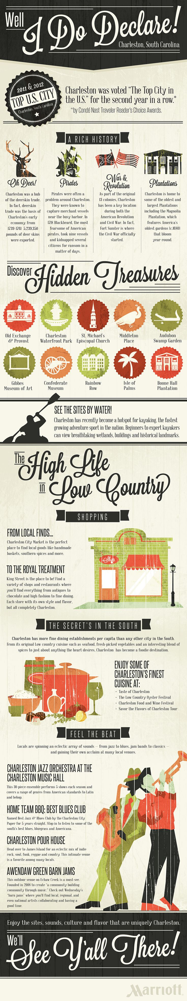 I DO declare! Charleston, South Carolina is a wonderful city. #travel #infographic
