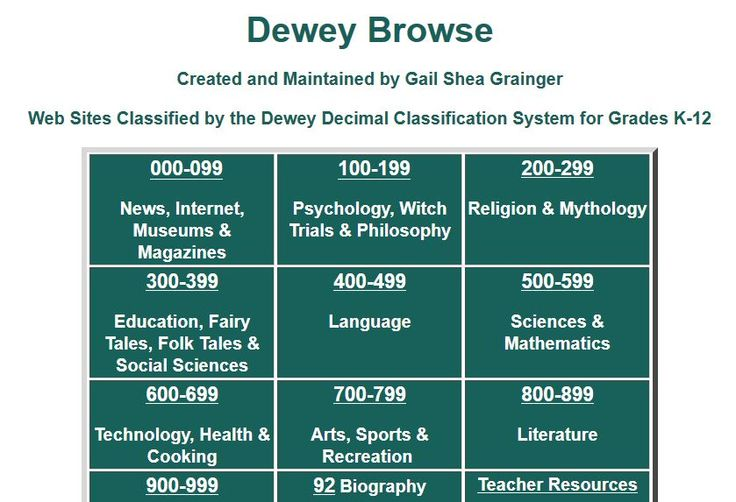 an analysis of the system of classification dewey decimal system Contributes two evaluation frameworks that evaluate the existing classification schemes and systems the article properly analyze and evaluate the existing bibliographic classification schemes and to dig out their based on this metric, the classification systems can be ranked as dmoz, acm, ieee, ddc, lcc, udc,.