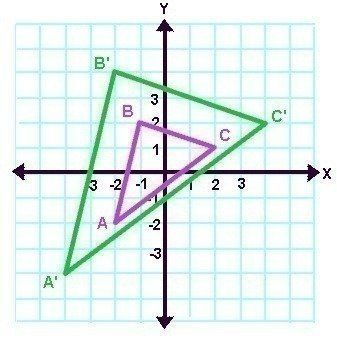 math is fun rotations