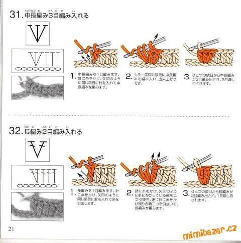 Základy háčkovania fotopostupy časť 2.