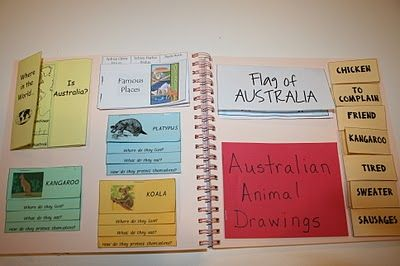 Australia Unit Study - another great lap book idea