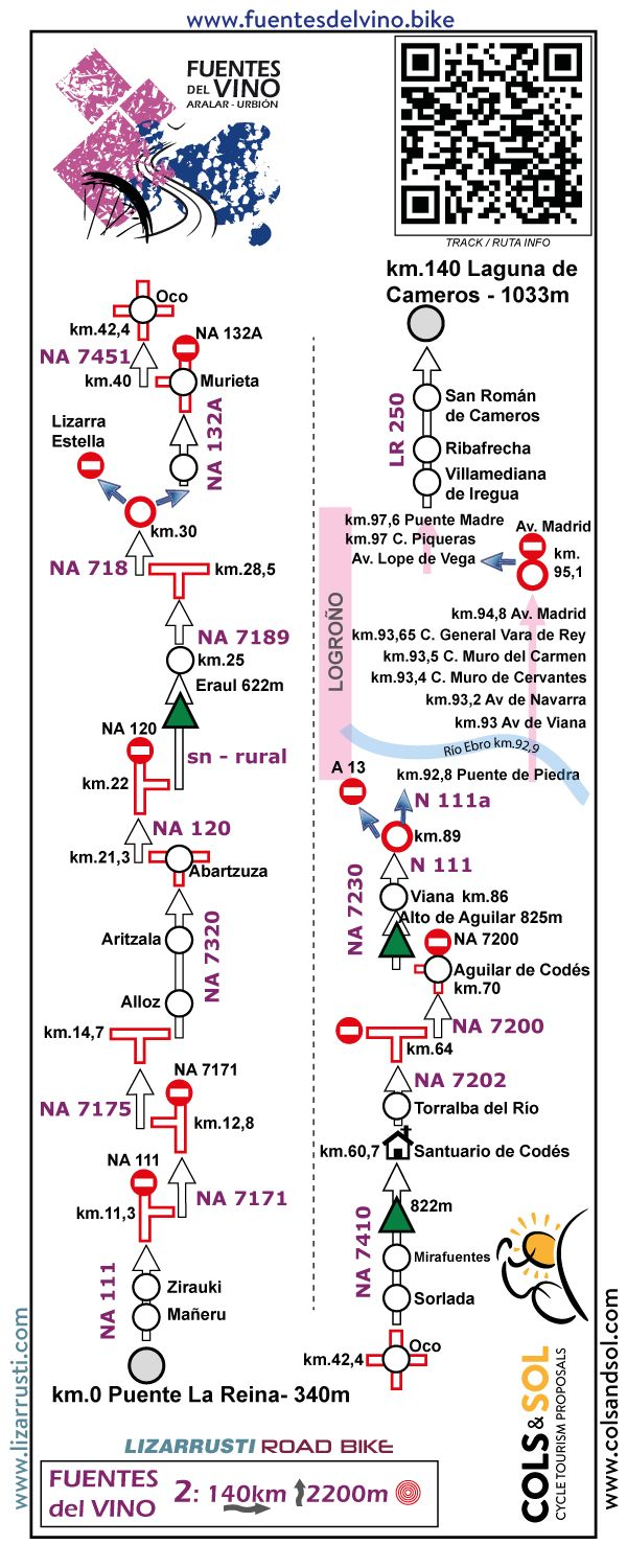 FUENTES del VINO stage 2, route sheet