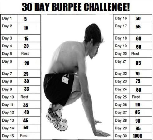 30 Day Burpee Challenge...sept challenge? Squat challenge almost over @kgolien we are doing this after the #sweataday challenge!