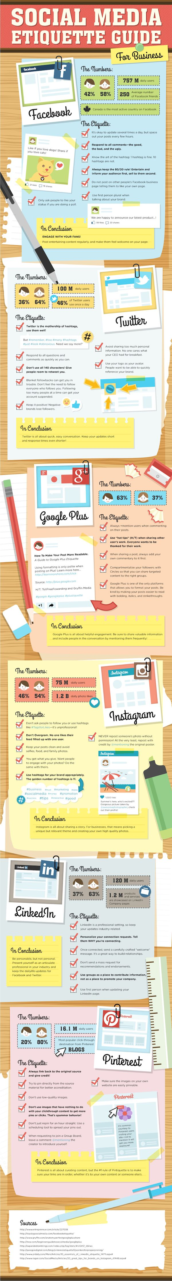 "SOCIAL MEDIA - ""A Social Media Etiquette Guide You Might Find Useful"". For Business.  #j360"