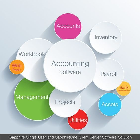 Accounting Software! When searching for the best accounting software, we looked for solutions that are affordable and easy to use.