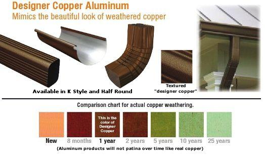 Best Designer Coopper Aluminum Gutters Gutter Accessories 400 x 300