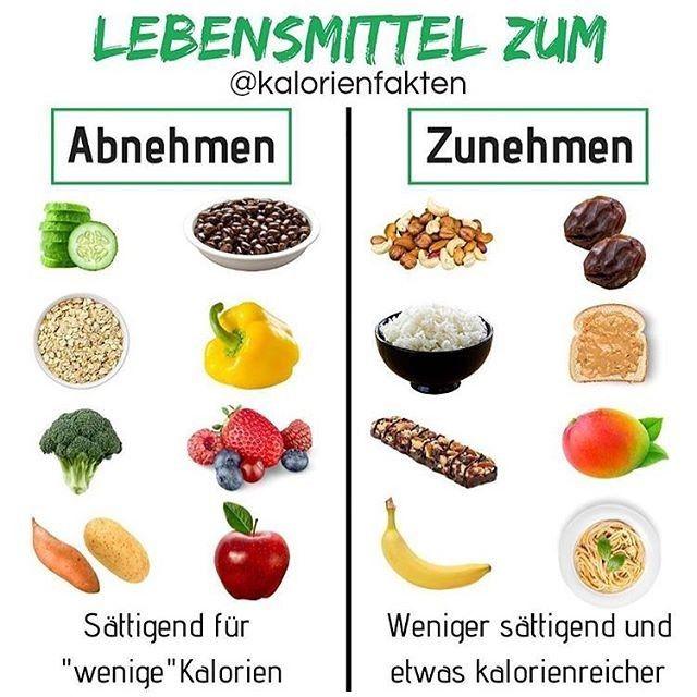 Lebensmittel zum … Abnehmen & Zunehmen Bitte erst Text lesen ⠀-⠀Es gibt Le…