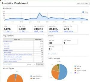 Open Web Analytics #open #source #bi #dashboard spain.nef2.com/... # Easy, Open, Web Analytics. Open Web Analytics (OWA) is open source web analytics software that you can use to track and analyze how people use your websites and applications. OWA is licensed under GPL and provides website owners and developers with easy ways to add web analytics to their sites using simple Javascript, PHP, or REST based APIs. OWA also comes with built-in support for tracking websites made with popular...