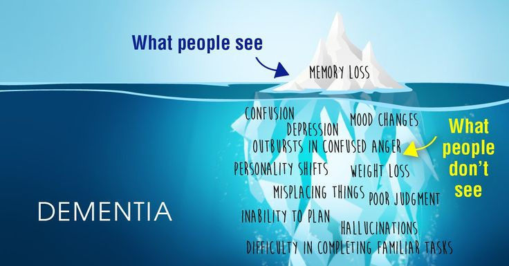 Dementia: Here's What People Don't See - AlzDementiaHelp.com