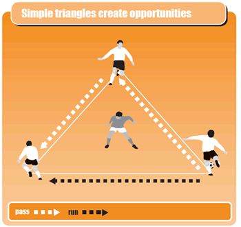 david clarke soccer tactics made simple pdf