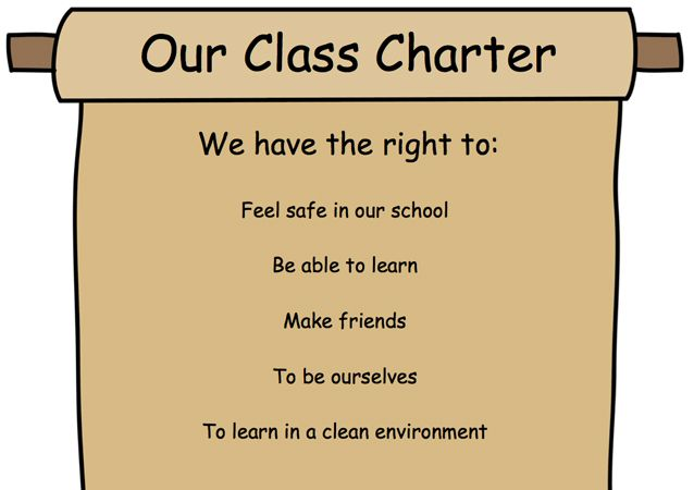 FREE editable classroom charter - perfect for class rules, rights and respect