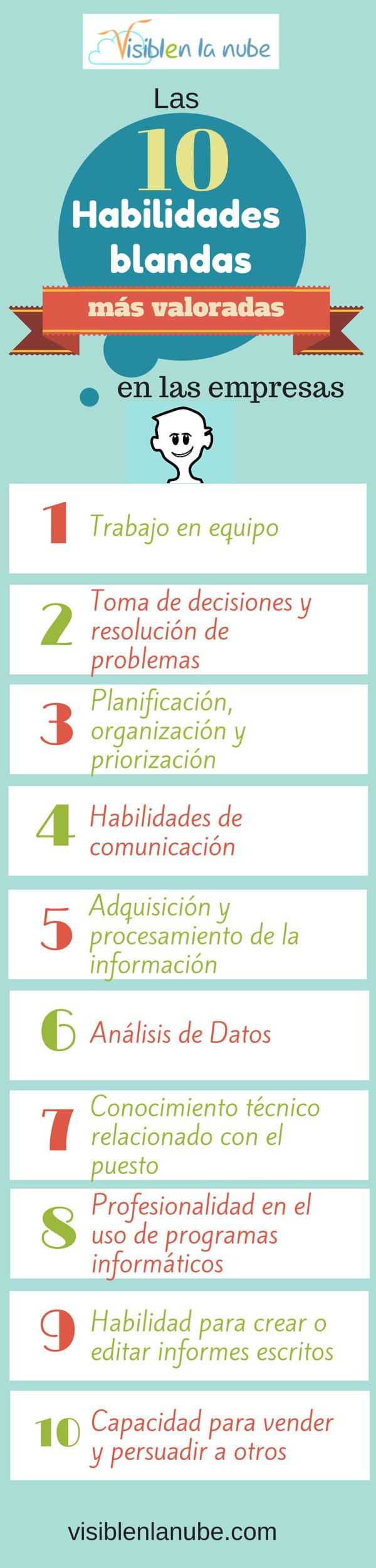 10 #Habilidades blandas valoradas por las #empresas #marketing