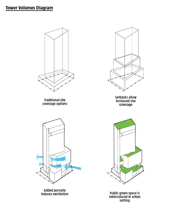 Hysan Place Tower Volumes Diagram Architectural Diagrams