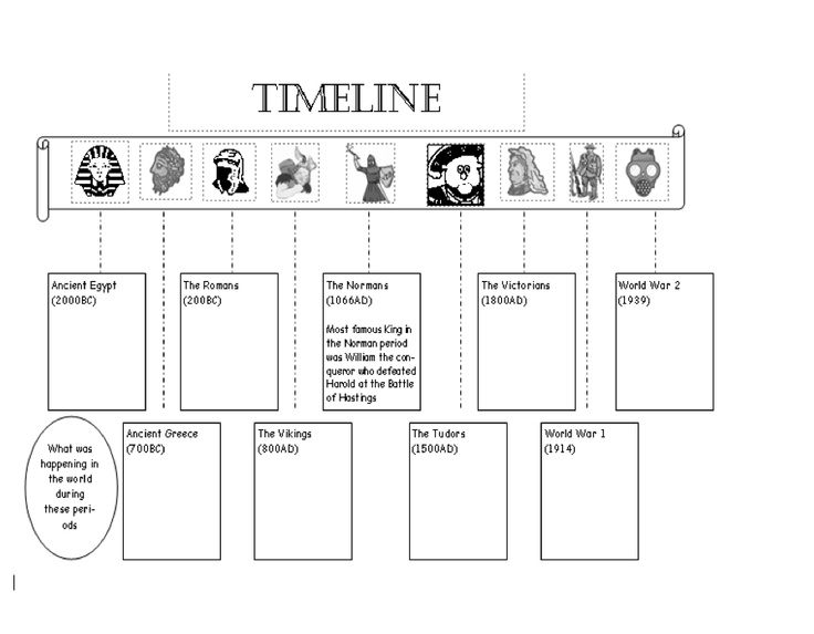 Timeline worksheet to situate Ancient Greece as an important – Ancient Greece Worksheet