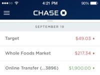 Transactions full
