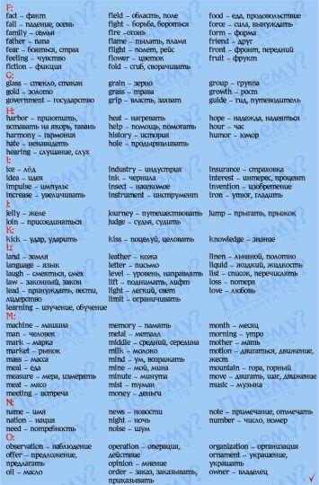 850 самых необходимых английских слов, ч4