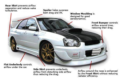 Exterior Car Part Names: Car-body-parts-names.jpg (500×341)