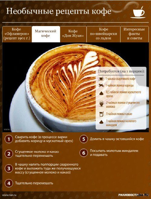Необычные рецепты кофе unusual/unique coffee recipes