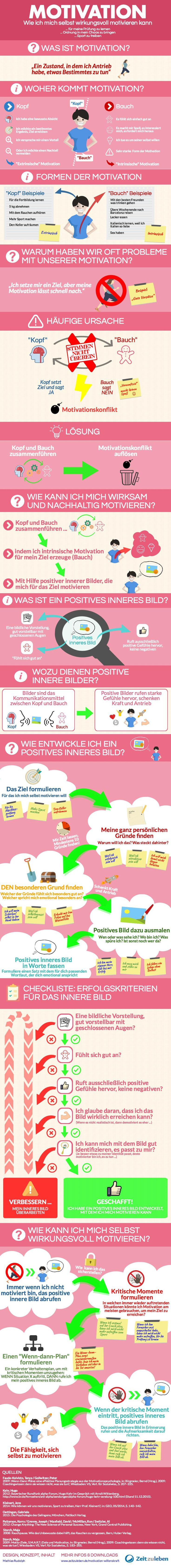 Infografik Motivation rot Zeitzuleben