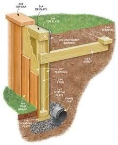 Wood Retaining Wall - Bing Images
