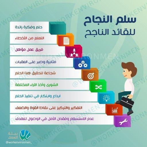 سلم النجاح القائد الناجح Learning Websites Life Skills Activities Study Skills