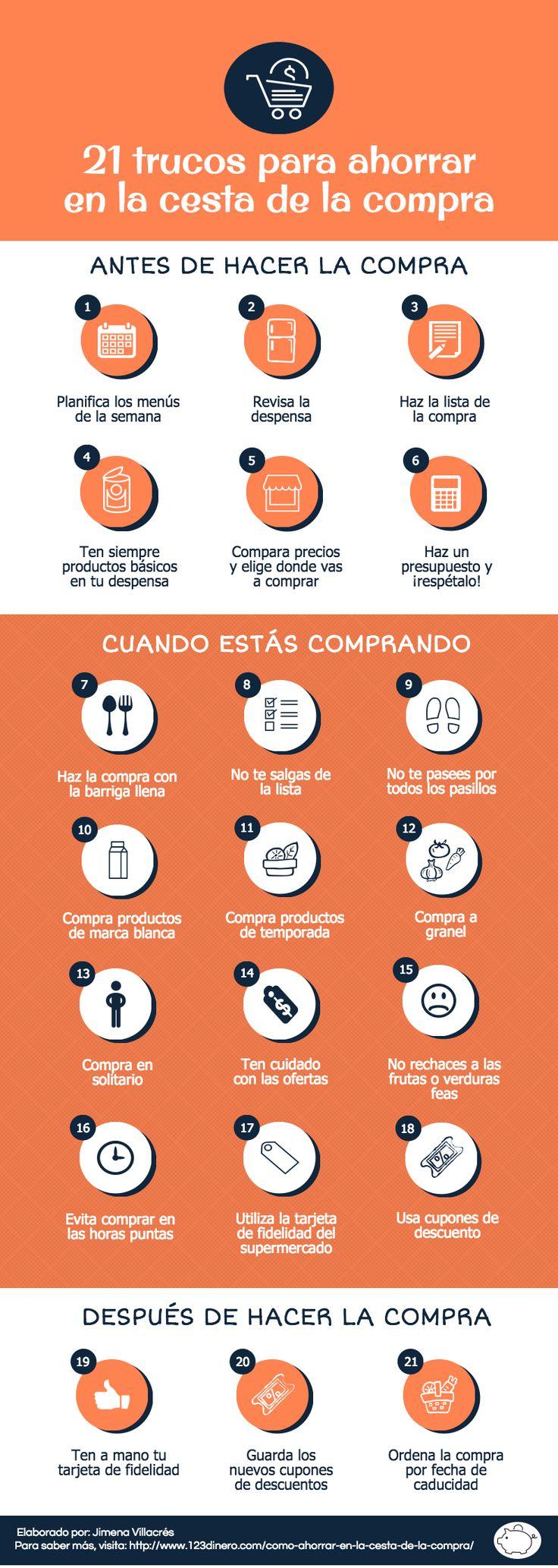Como ahorrar en la cesta de la compra. Lee el artículo completo aquí: http://www.123dinero.com/como-ahorrar-en-la-cesta-de-la-compra/