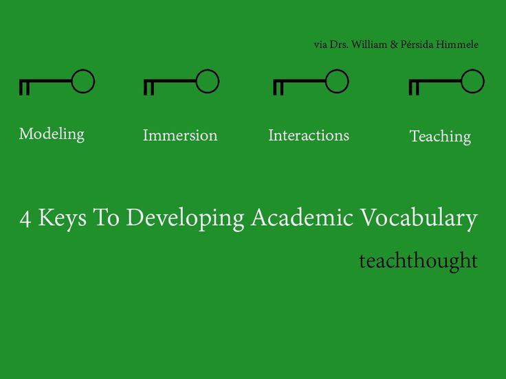 4 Keys To Developing Academic Vocabulary by Persida and William Himmele via TeachThought