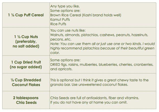 "Homemade ""Kind"" Breakfast Bars - Foolproof Living"