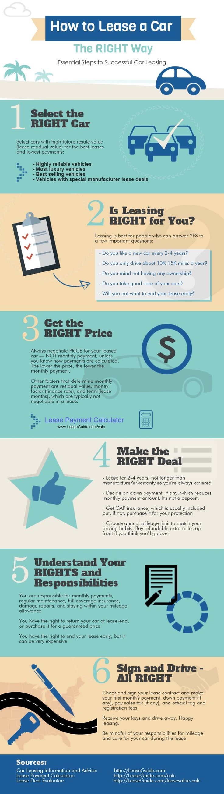 How to lease a car explained in a simple infograph understand car leasing quickly and easily