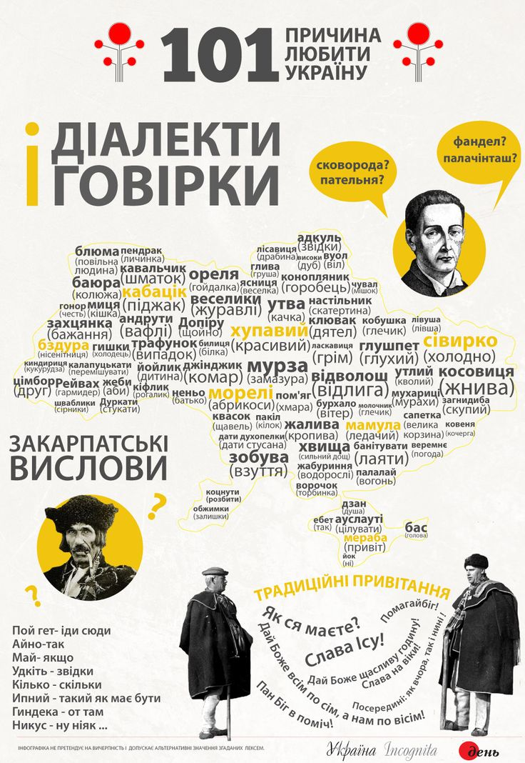 Діалекти та говірки - Інфографіка - Україна Incognita