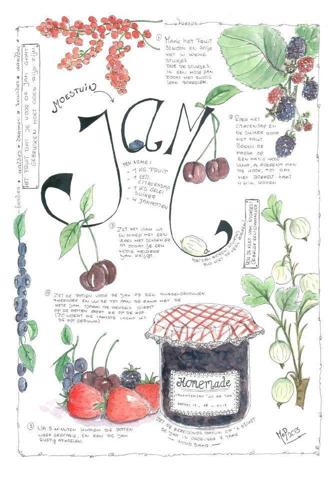 illustrated recipe Jam