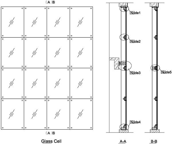Structural Glass Panel Dimensions : Spider joint curtain wall google search final project
