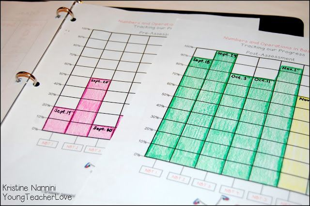 Student Data Tracking Binders - I LOVE this idea!