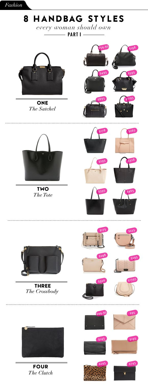 Fashion File: 8 Handbag Styles Every Woman Should Own - Part I