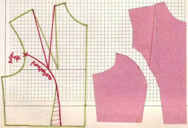 чертеж и крой перевода нагрудной вытачки на линию рельефа от проймы