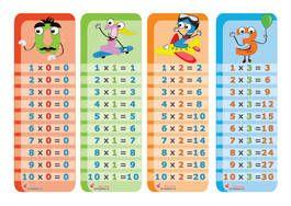 Semne de carte cu tabla înmulțirii de la zero la trei