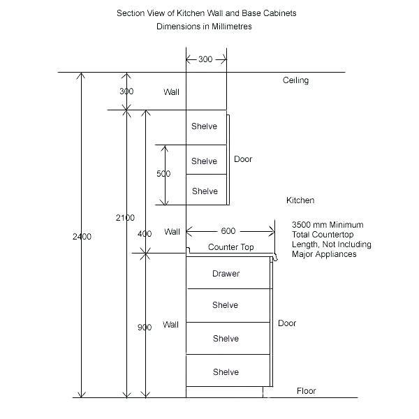 Kitchen Cabinet Dimensions Standard Cabinet Height Kitchen Wall