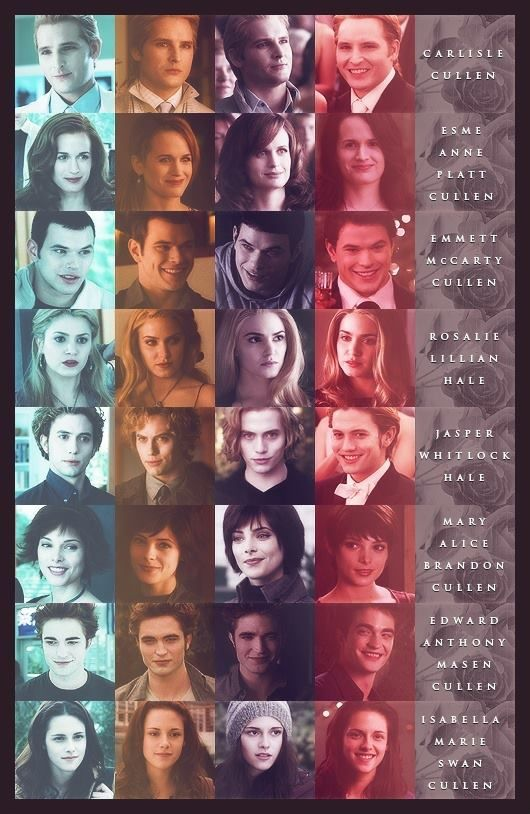 The Cullen's in *The Twilight Saga*....... But I can't believe they left Jacob out of this!