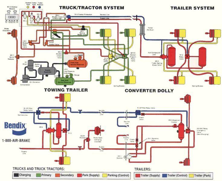 Truck Air Brakes Diagram