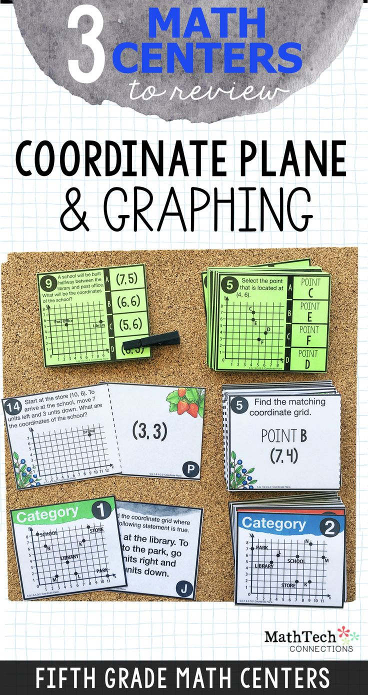 5th - Coordinate Plane and Graphing Games for Math Centers ...