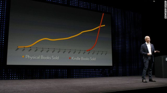 Amazon CEO Jeff Bezos stands with a graphic comparing the trends of Amazon book sales against physical book sales.
