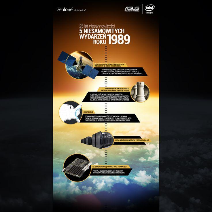 1989 rok!