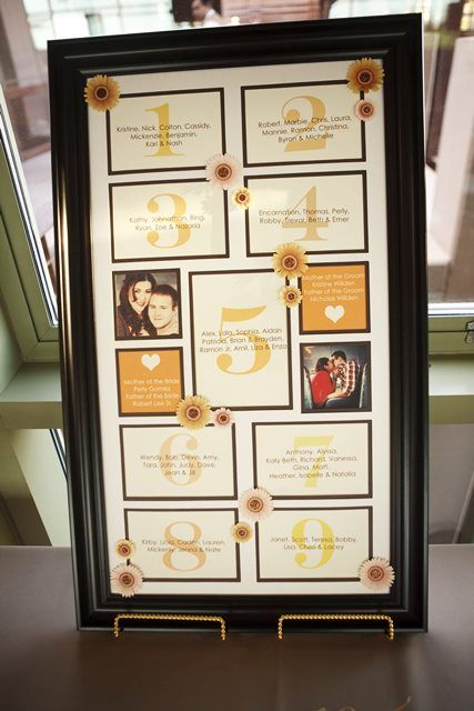 DIY Seating chart. I used a frame I found in the clearance section of Michaels, it was missing the glass. Printed out the names and numbers on card stock and put some 3d sunflower stickers. Voila!