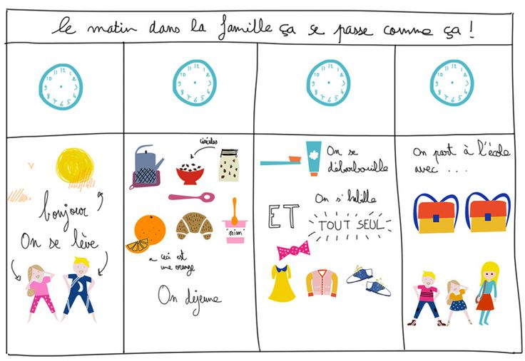 LE TABLEAU DES MATINS FASTOCHES @Minreyve #planning #routines