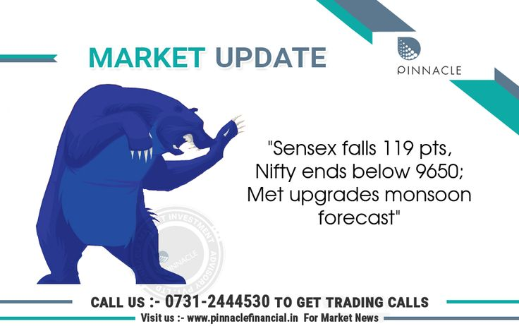 #ClosingBell : #Equity benchmarks closed lower as traders preferred profit booking ahead of outcome of two-day monetary policy committee meeting that due on Wednesday. The 30-share #BSE #Sensex was down 118.93 points at 31,190.56 while the 50-share #NSE #Nifty fell 37.95 points to 9,637.15.
