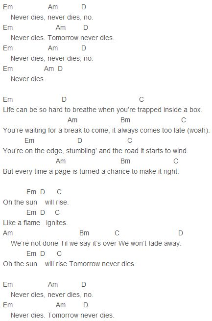 Five Seconds Of Summer Amnesia Chords   Holliddays.co