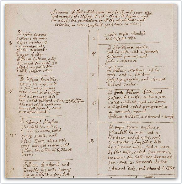Full List of Mayflower Passengers in Gov. Bradford's Newly-Restored Journal