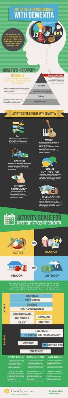 Dementia, by definition, is characterized by many declines and limitations. Although it may sometimes be hard to see past these challenges, not all abilities are lost in dementia patients, especially in the early and middle stages of the disease. #dementiaactivities #infographic #alzheimers #dementia #elderlycare #aging #mentalhealth #caretaking #healthyaging #health #kindlycare #Stagesofdementia