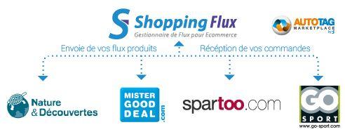 Shopping Flux accueille 4 nouvelles Places de Marché : GoSport – Nature et Découvertes – Spartoo – MisterGoodDea